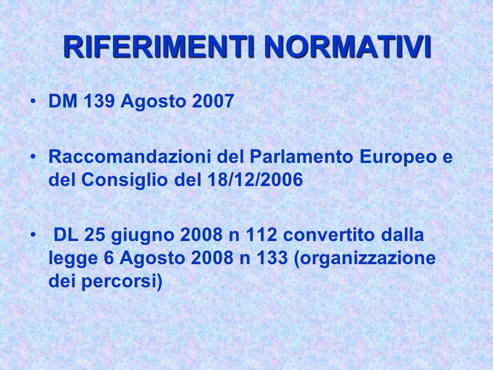 RIFERIMENTI NORMATIVI DM 139 Agosto 2007 Raccomandazioni del Parlamento Europeo e del Consiglio del 18/12/2006 DL 25 giugno 2008 n 112 convertito dall