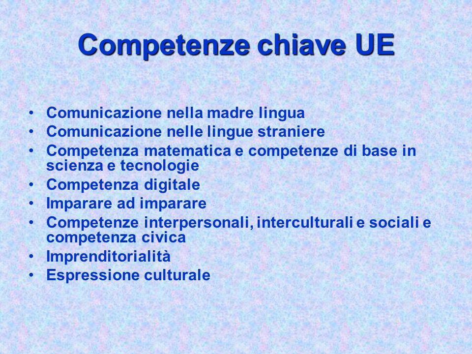 LA SCELTA ITALIANA lindividuo Costruisce se stesso Si relaziona con gli altri Interagisce con la realtà Imparare ad Imparare Progettare Comunicare Collaborare e partecipare Agire in modo autonomo e responsabile Risolvere problemi Individuare collegamenti e relazioni Acquisire ed interpretare linformazioni