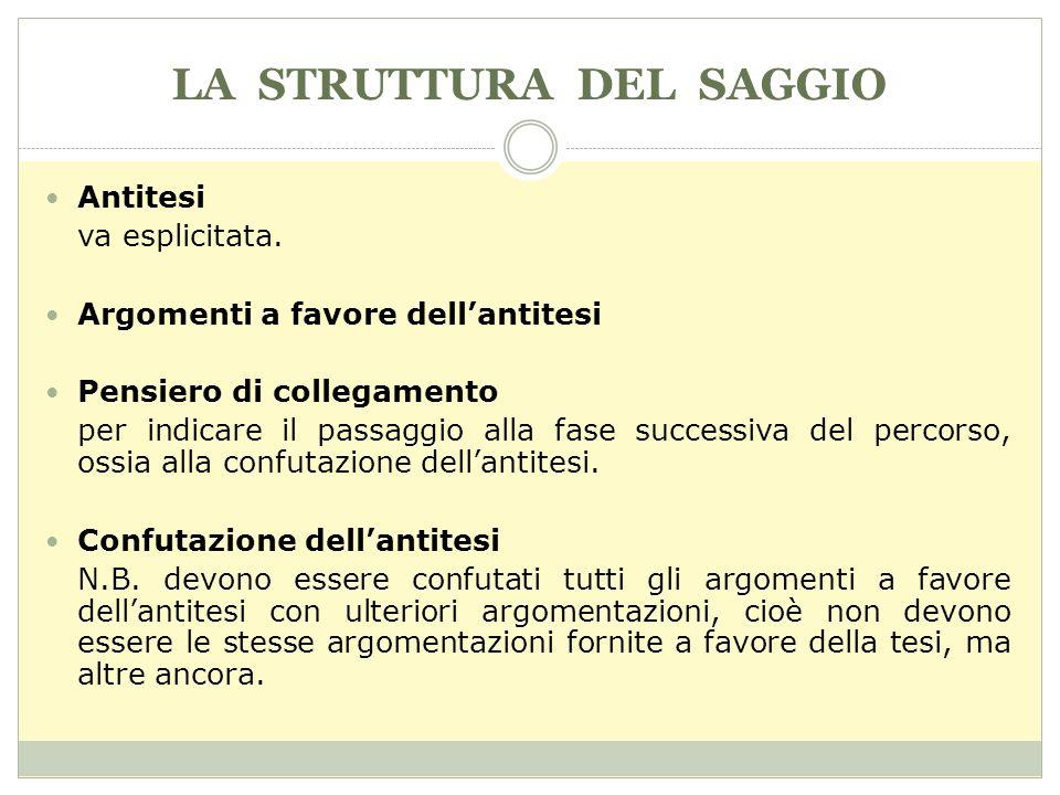 LA STRUTTURA DEL SAGGIO Conclusione (facoltativa) - Può essere Il bilancio consuntivo di quanto si è detto, a dimostrazione della ragionevolezza e della validità della tesi sostenuta.