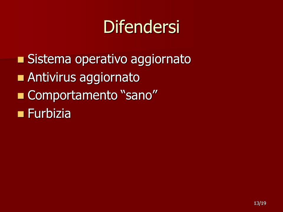 Difendersi Sistema operativo aggiornato Sistema operativo aggiornato Antivirus aggiornato Antivirus aggiornato Comportamento sano Comportamento sano Furbizia Furbizia 13/19