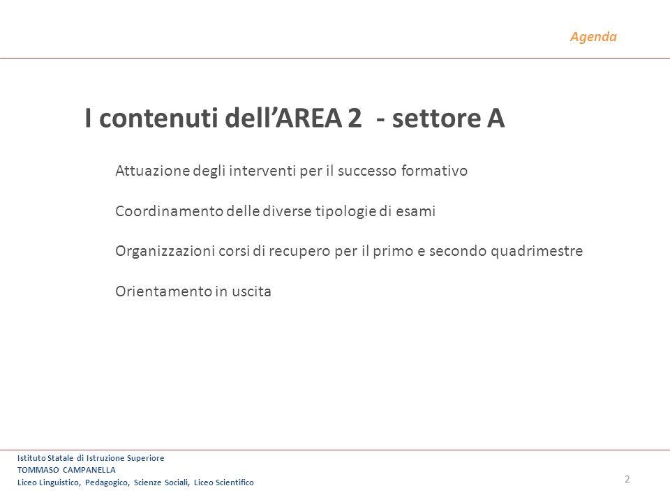 Agenda I contenuti dellAREA 2 - settore A Attuazione degli interventi per il successo formativo Coordinamento delle diverse tipologie di esami Organiz
