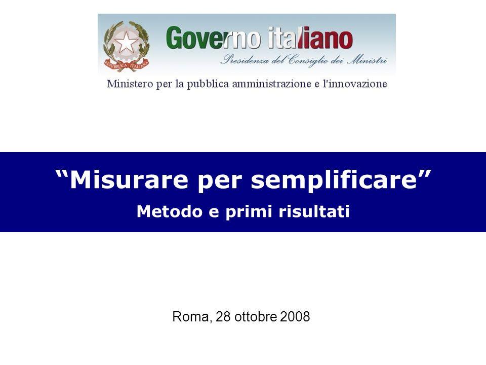 Roma, 28 ottobre 2008 Misurare per semplificare Metodo e primi risultati