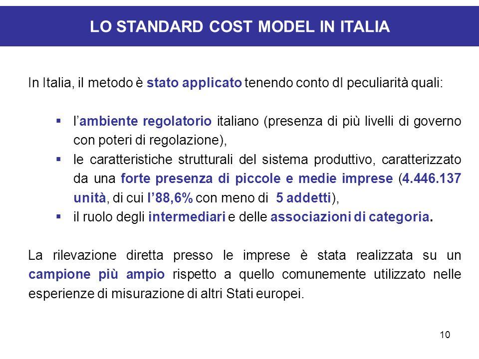 10 In Italia, il metodo è stato applicato tenendo conto dI peculiarità quali: lambiente regolatorio italiano (presenza di più livelli di governo con p