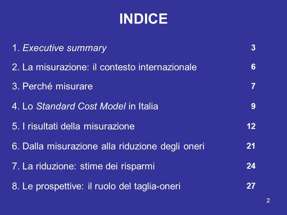 2 INDICE 1. Executive summary 3 2. La misurazione: il contesto internazionale 6 3. Perché misurare 7 4. Lo Standard Cost Model in Italia 9 5. I risult