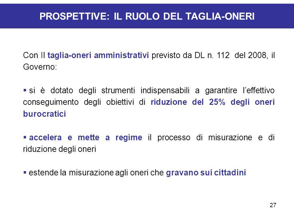 27 PROSPETTIVE: IL RUOLO DEL TAGLIA-ONERI Con Il taglia-oneri amministrativi previsto da DL n. 112 del 2008, il Governo: si è dotato degli strumenti i