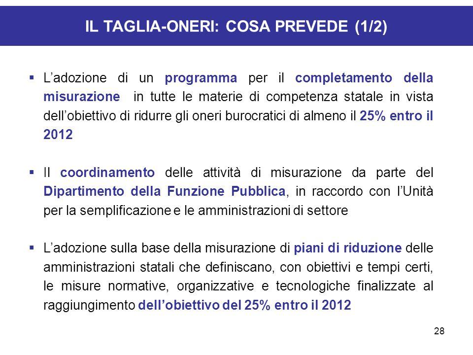 28 IL TAGLIA-ONERI: COSA PREVEDE (1/2) Ladozione di un programma per il completamento della misurazione in tutte le materie di competenza statale in v
