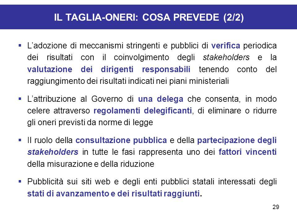 29 IL TAGLIA-ONERI: COSA PREVEDE (2/2) Ladozione di meccanismi stringenti e pubblici di verifica periodica dei risultati con il coinvolgimento degli s