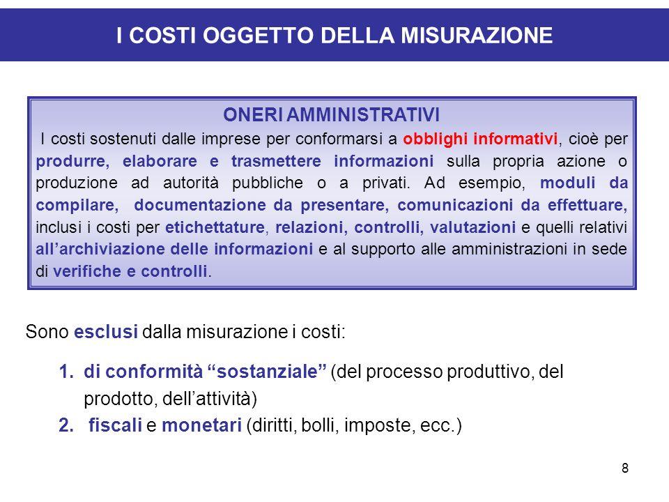 8 I COSTI OGGETTO DELLA MISURAZIONE Sono esclusi dalla misurazione i costi: 1. 1.di conformità sostanziale (del processo produttivo, del prodotto, del