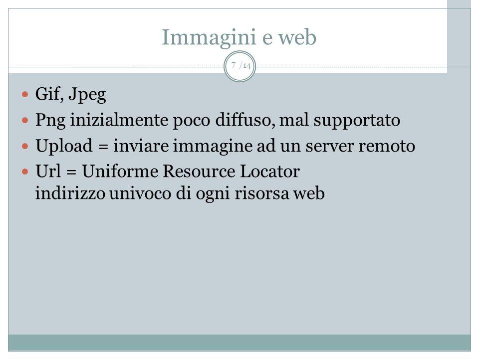 /14 Immagini e web Gif, Jpeg Png inizialmente poco diffuso, mal supportato Upload = inviare immagine ad un server remoto Url = Uniforme Resource Locat