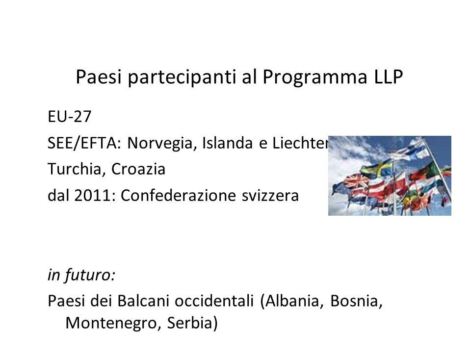 EU-27 SEE/EFTA: Norvegia, Islanda e Liechtenstein Turchia, Croazia dal 2011: Confederazione svizzera in futuro: Paesi dei Balcani occidentali (Albania