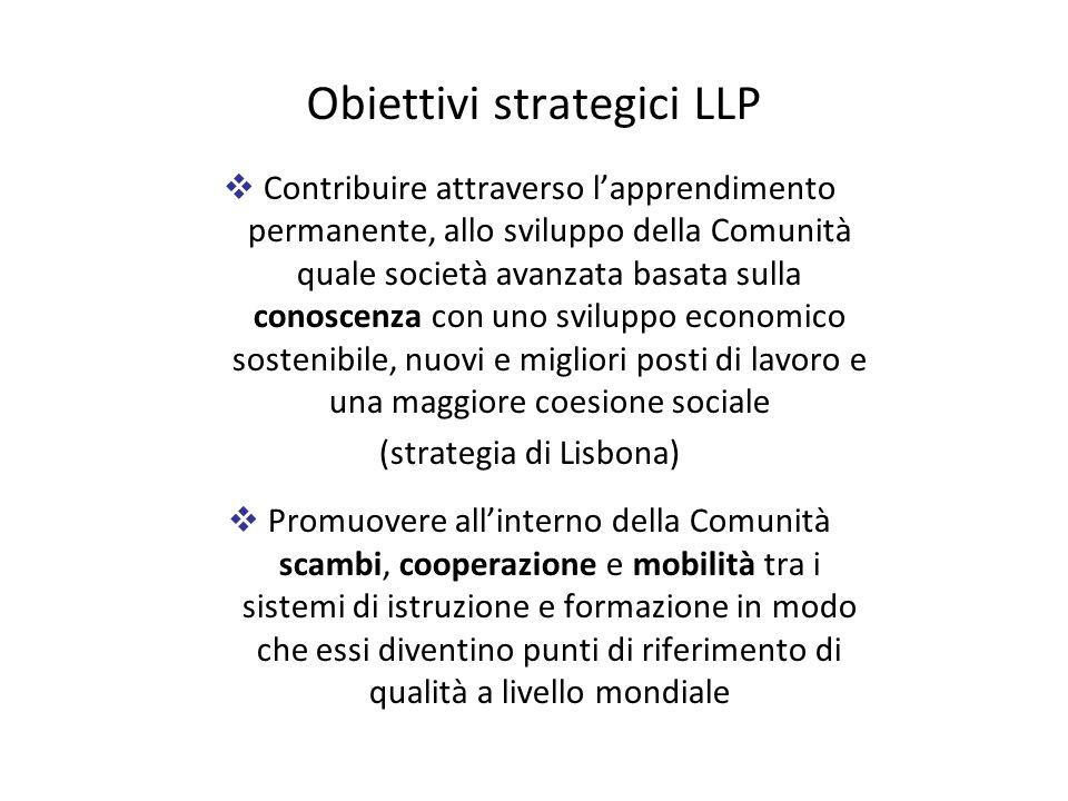 Obiettivi strategici LLP Contribuire attraverso lapprendimento permanente, allo sviluppo della Comunità quale società avanzata basata sulla conoscenza