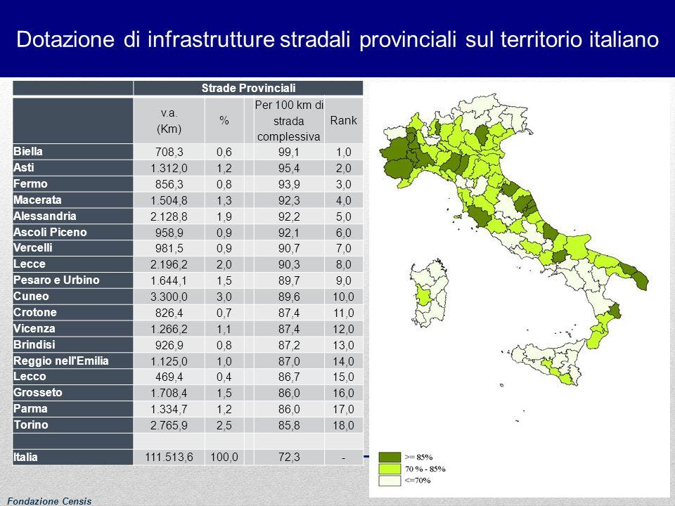 Dotazione di infrastrutture stradali provinciali sul territorio italiano Strade Provinciali v.a. (Km) % Per 100 km di strada complessiva Rank Biella 7