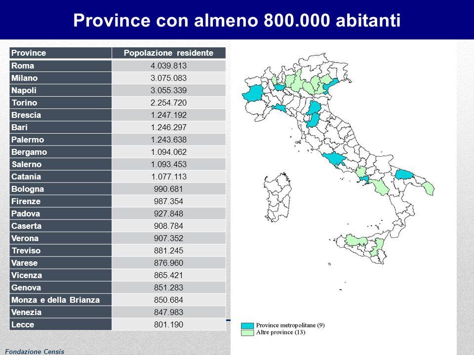 Province con almeno 800.000 abitanti ProvincePopolazione residente Roma4.039.813 Milano3.075.083 Napoli3.055.339 Torino2.254.720 Brescia1.247.192 Bari