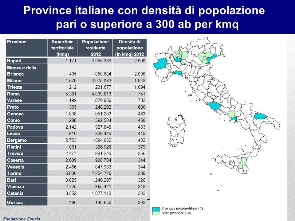 Province italiane con densità di popolazione pari o superiore a 300 ab per kmq Province Superficie territoriale (kmq) Popolazione residente 2012 Densi