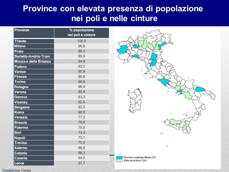 Province con elevata presenza di popolazione nei poli e nelle cinture Province % popolazione nei poli e cinture Trieste 100,0 Milano 96,8 Prato 96,3 B