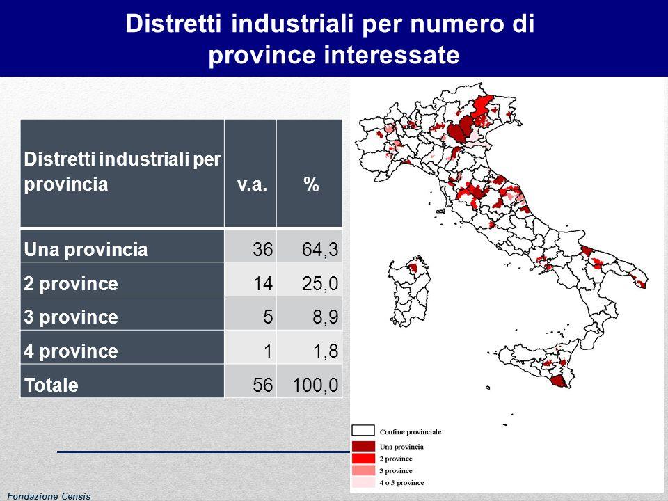 Distretti industriali per numero di province interessate Distretti industriali per provincia v.a. % Una provincia3664,3 2 province1425,0 3 province58,