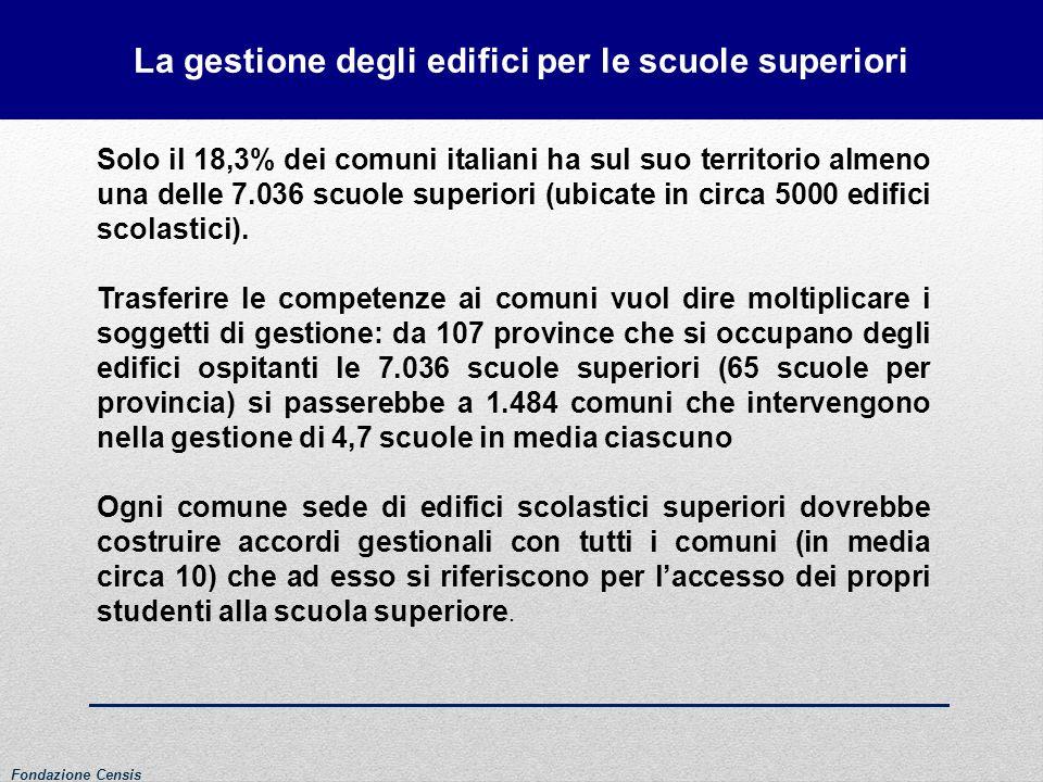 La gestione degli edifici per le scuole superiori Fondazione Censis Solo il 18,3% dei comuni italiani ha sul suo territorio almeno una delle 7.036 scu