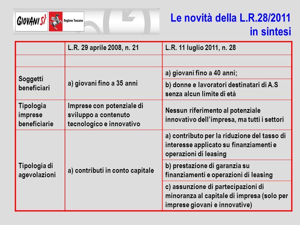 Le novità della L.R.28/2011 in sintesi L.R.29 aprile 2008, n.