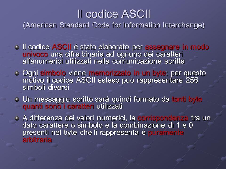 Il codice ASCII (American Standard Code for Information Interchange) Il codice ASCII è stato elaborato per assegnare in modo univoco una cifra binaria ad ognuno dei caratteri alfanumerici utilizzati nella comunicazione scritta Ogni simbolo viene memorizzato in un byte: per questo motivo il codice ASCII esteso può rappresentare 256 simboli diversi Un messaggio scritto sarà quindi formato da tanti byte quanti sono i caratteri utilizzati A differenza dei valori numerici, la corrispondenza tra un dato carattere o simbolo e la combinazione di 1 e 0 presenti nel byte che li rappresenta è puramente arbitraria