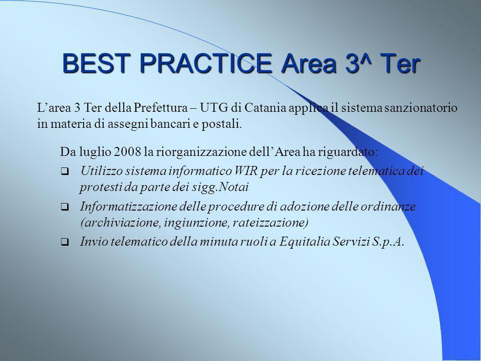 BEST PRACTICE Area 3^ Ter Da luglio 2008 la riorganizzazione dellArea ha riguardato: Utilizzo sistema informatico WIR per la ricezione telematica dei