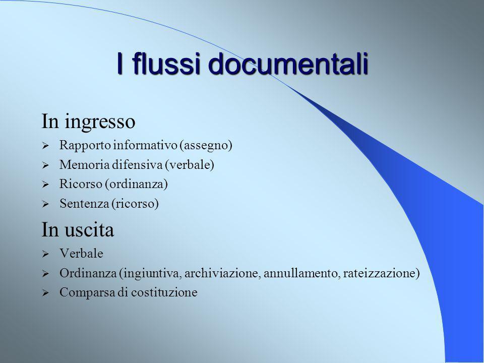 I flussi documentali In ingresso Rapporto informativo (assegno) Memoria difensiva (verbale) Ricorso (ordinanza) Sentenza (ricorso) In uscita Verbale O