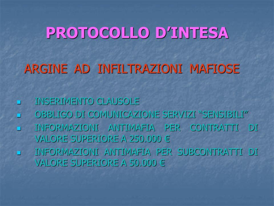 ARGINE AD INFILTRAZIONI MAFIOSE ARGINE AD INFILTRAZIONI MAFIOSE INSERIMENTO CLAUSOLE INSERIMENTO CLAUSOLE OBBLIGO DI COMUNICAZIONE SERVIZI SENSIBILI OBBLIGO DI COMUNICAZIONE SERVIZI SENSIBILI INFORMAZIONI ANTIMAFIA PER CONTRATTI DI VALORE SUPERIORE A 250.000 INFORMAZIONI ANTIMAFIA PER CONTRATTI DI VALORE SUPERIORE A 250.000 INFORMAZIONI ANTIMAFIA PER SUBCONTRATTI DI VALORE SUPERIORE A 50.000 INFORMAZIONI ANTIMAFIA PER SUBCONTRATTI DI VALORE SUPERIORE A 50.000