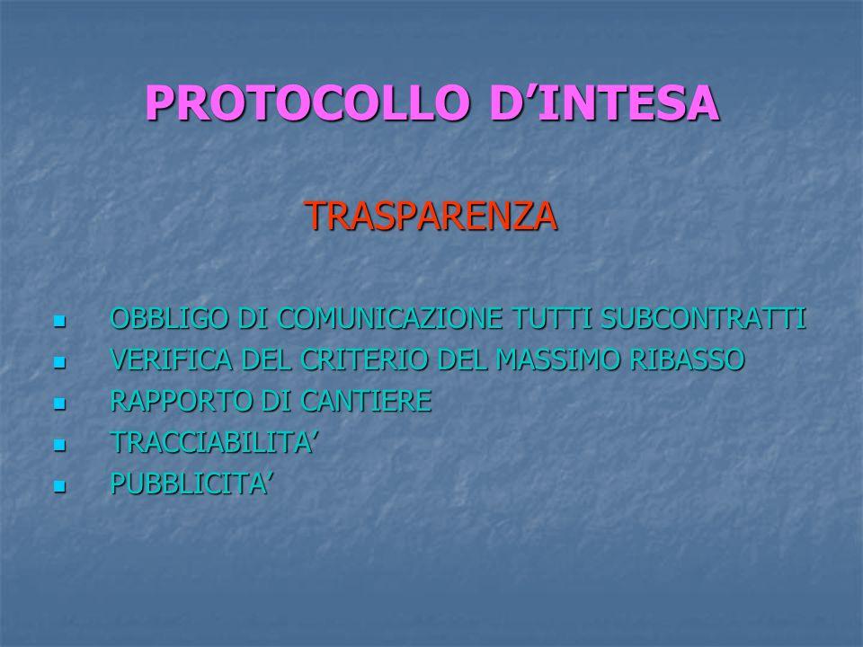 PROTOCOLLO DINTESA TRASPARENZA TRASPARENZA OBBLIGO DI COMUNICAZIONE TUTTI SUBCONTRATTI OBBLIGO DI COMUNICAZIONE TUTTI SUBCONTRATTI VERIFICA DEL CRITERIO DEL MASSIMO RIBASSO VERIFICA DEL CRITERIO DEL MASSIMO RIBASSO RAPPORTO DI CANTIERE RAPPORTO DI CANTIERE TRACCIABILITA TRACCIABILITA PUBBLICITA PUBBLICITA