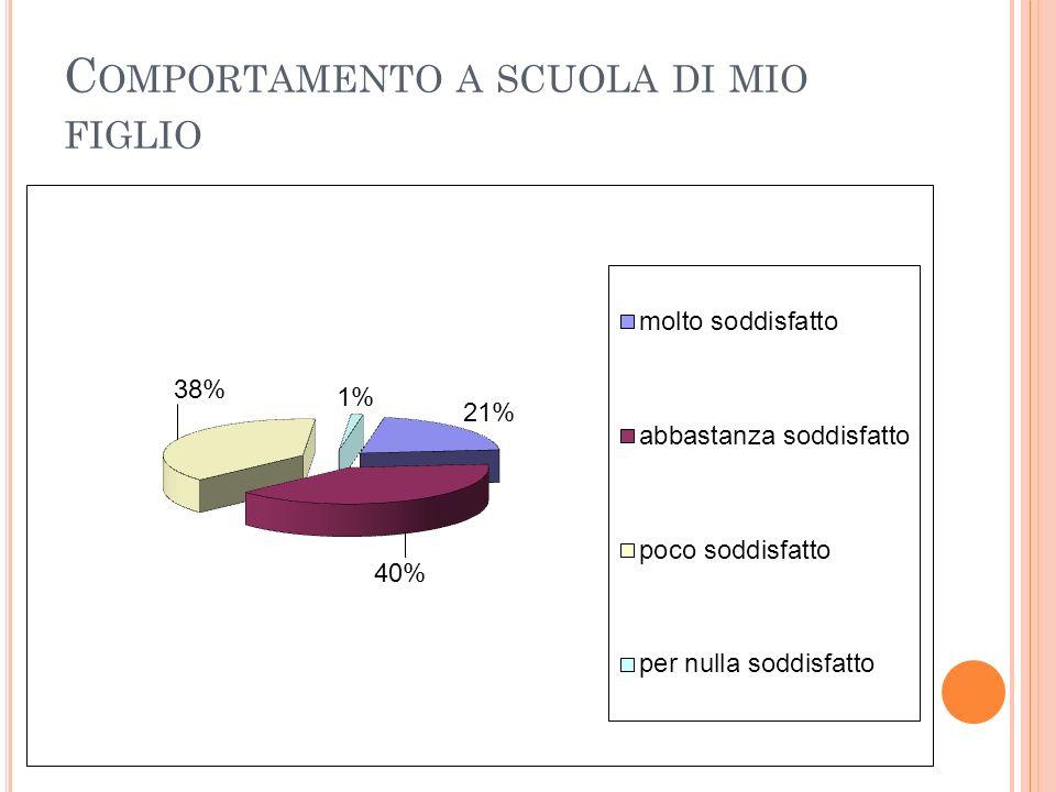 A SSEMBLEA DI CLASSE ( APERTE A TUTTI I GENITORI )