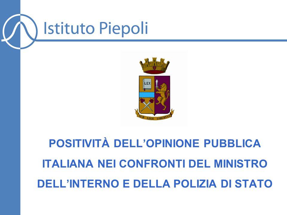 Fare clic per modificare lo stile del titolo POSITIVITÀ DELLOPINIONE PUBBLICA ITALIANA NEI CONFRONTI DEL MINISTRO DELLINTERNO E DELLA POLIZIA DI STATO
