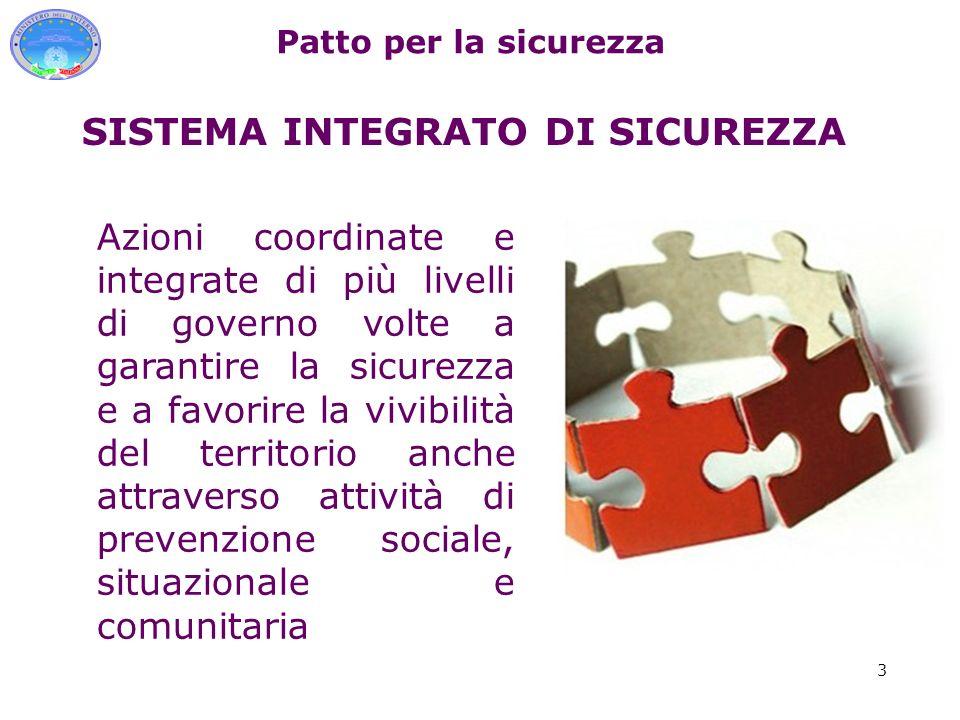 14 Patto per la sicurezza DURATA Durata biennale Aperto alladesione degli altri comuni della Provincia di Lecco