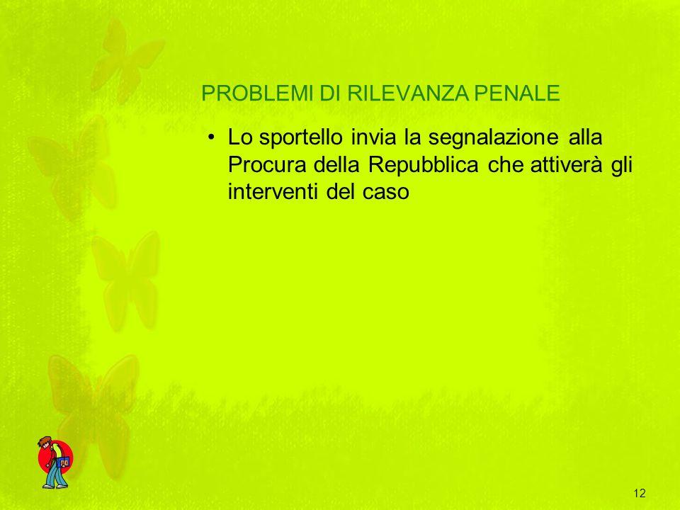 PROBLEMI DI RILEVANZA PENALE Lo sportello invia la segnalazione alla Procura della Repubblica che attiverà gli interventi del caso 12