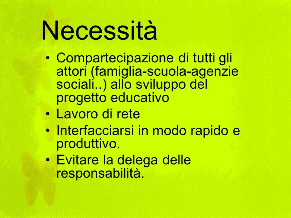 Necessità Compartecipazione di tutti gli attori (famiglia-scuola-agenzie sociali..) allo sviluppo del progetto educativo Lavoro di rete Interfacciarsi