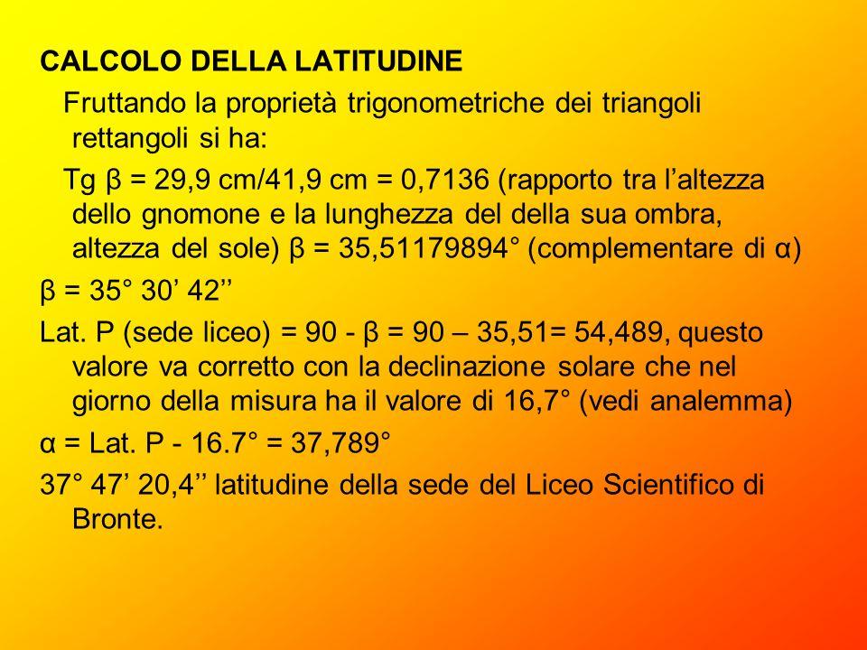 CALCOLO DELLA LATITUDINE Fruttando la proprietà trigonometriche dei triangoli rettangoli si ha: Tg β = 29,9 cm/41,9 cm = 0,7136 (rapporto tra laltezza