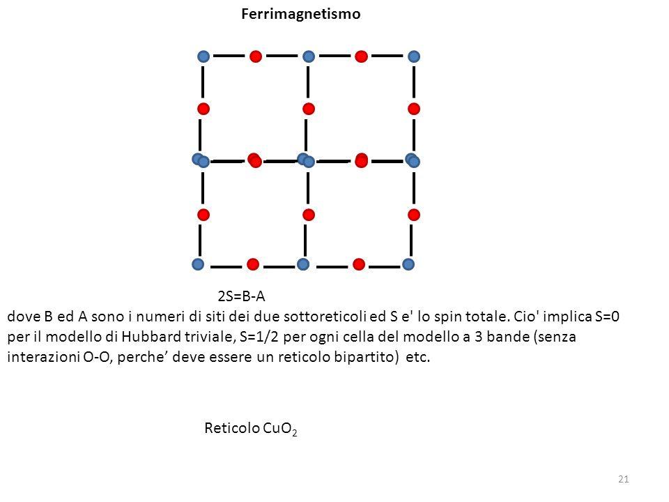 21 Ferrimagnetismo 2S=B-A dove B ed A sono i numeri di siti dei due sottoreticoli ed S e' lo spin totale. Cio' implica S=0 per il modello di Hubbard t