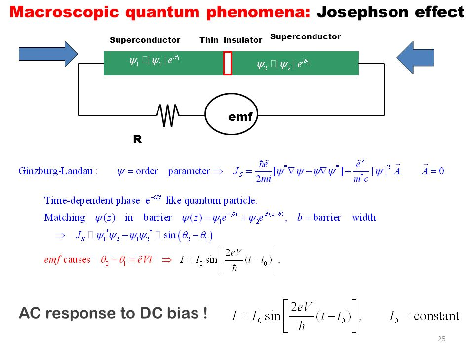 25 AC response to DC bias ! SuperconductorThin insulator Superconductor R emf Macroscopic quantum phenomena: Josephson effect