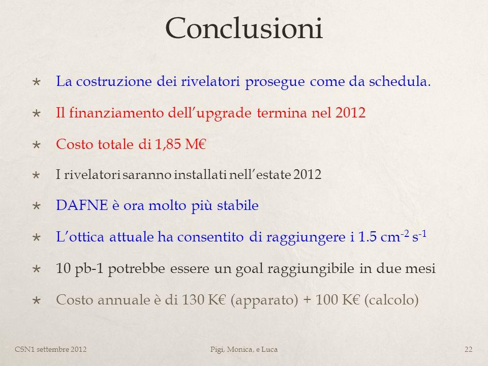 Conclusioni La costruzione dei rivelatori prosegue come da schedula.