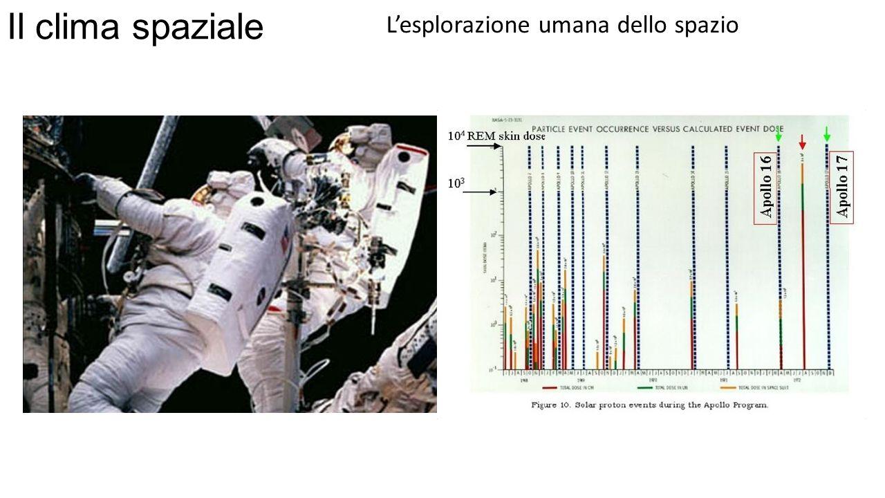 Il clima spaziale Lesplorazione umana dello spazio
