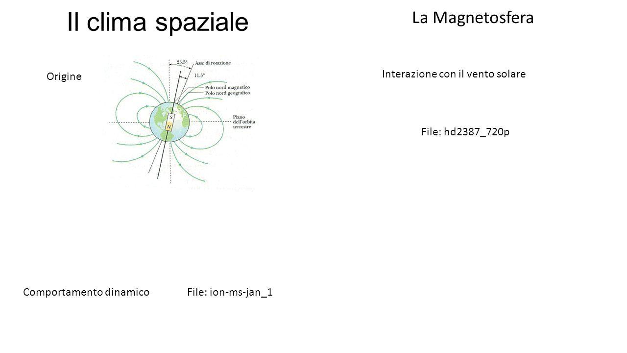 Il clima spaziale La Magnetosfera Origine Interazione con il vento solare Comportamento dinamico File: hd2387_720p File: ion-ms-jan_1