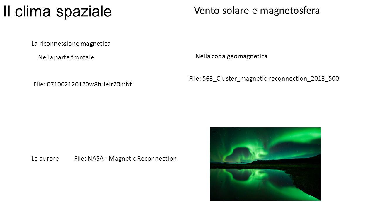 Il clima spaziale Vento solare e magnetosfera La riconnessione magnetica Le aurore Nella parte frontale Nella coda geomagnetica File: 071002120120w8tulelr20mbf File: 563_Cluster_magnetic-reconnection_2013_500 File: NASA - Magnetic Reconnection