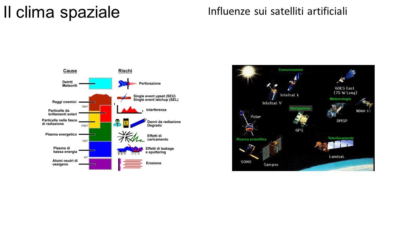Il clima spaziale Influenze sui satelliti artificiali