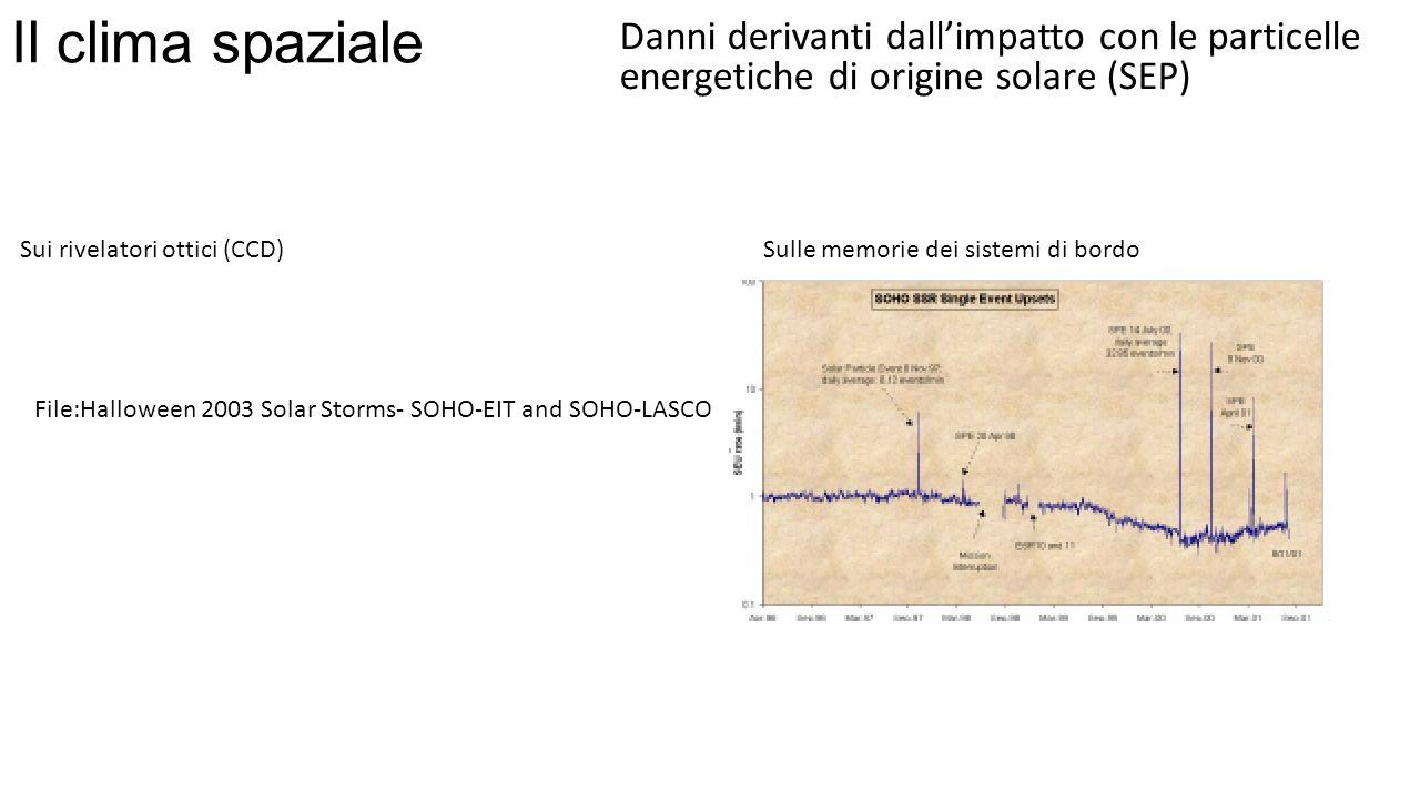 Il clima spaziale Danni derivanti dallimpatto con le particelle energetiche di origine solare (SEP) Sui rivelatori ottici (CCD)Sulle memorie dei sistemi di bordo File:Halloween 2003 Solar Storms- SOHO-EIT and SOHO-LASCO