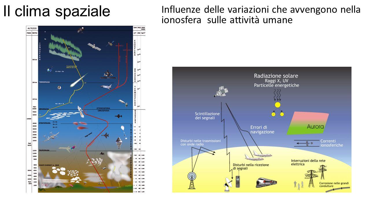 Il clima spaziale Influenze delle variazioni che avvengono nella ionosfera sulle attività umane