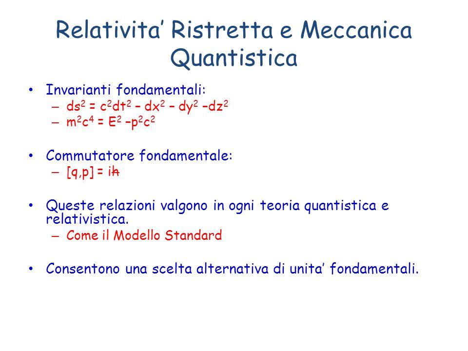 Relativita Ristretta e Meccanica Quantistica Invarianti fondamentali: – ds 2 = c 2 dt 2 – dx 2 – dy 2 –dz 2 – m 2 c 4 = E 2 –p 2 c 2 Commutatore fonda