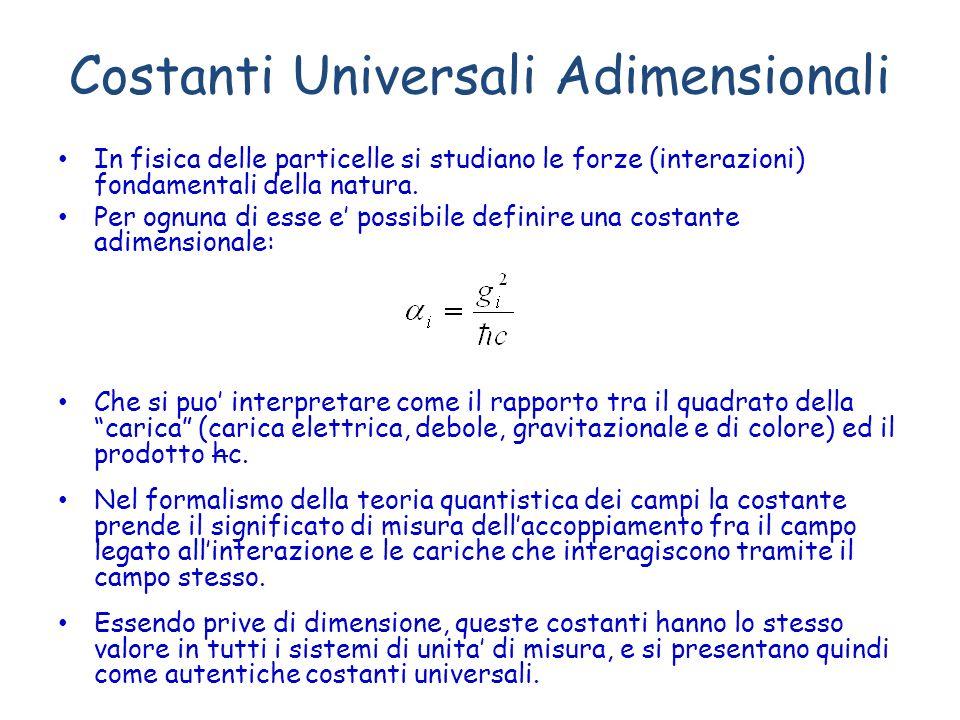 Costanti Universali Adimensionali In fisica delle particelle si studiano le forze (interazioni) fondamentali della natura. Per ognuna di esse e possib