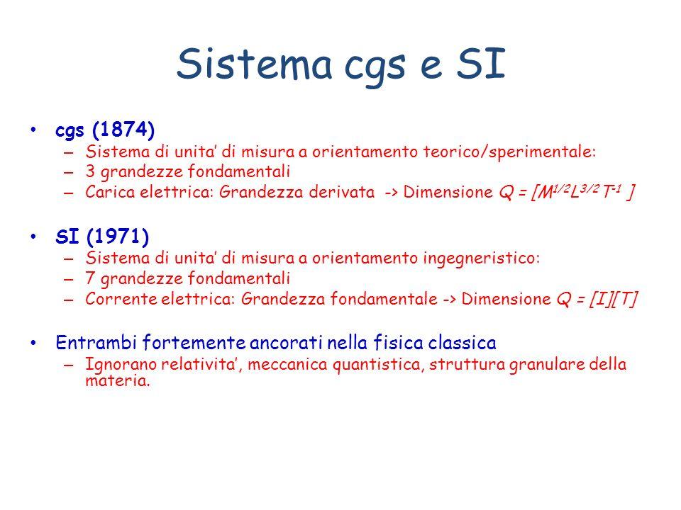 Sistema cgs e SI cgs (1874) – Sistema di unita di misura a orientamento teorico/sperimentale: – 3 grandezze fondamentali – Carica elettrica: Grandezza