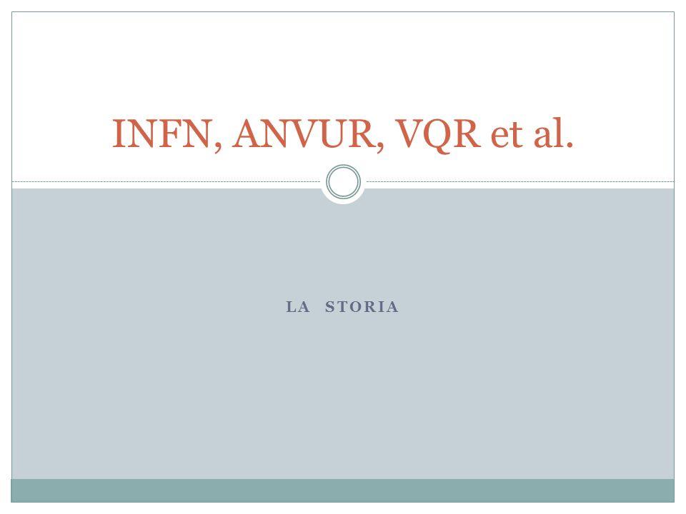 LA STORIA INFN, ANVUR, VQR et al.