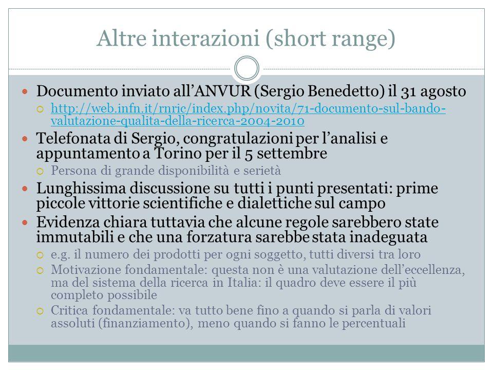 Altre interazioni (short range) Documento inviato allANVUR (Sergio Benedetto) il 31 agosto http://web.infn.it/rnric/index.php/novita/71-documento-sul-bando- valutazione-qualita-della-ricerca-2004-2010 http://web.infn.it/rnric/index.php/novita/71-documento-sul-bando- valutazione-qualita-della-ricerca-2004-2010 Telefonata di Sergio, congratulazioni per lanalisi e appuntamento a Torino per il 5 settembre Persona di grande disponibilità e serietà Lunghissima discussione su tutti i punti presentati: prime piccole vittorie scientifiche e dialettiche sul campo Evidenza chiara tuttavia che alcune regole sarebbero state immutabili e che una forzatura sarebbe stata inadeguata e.g.