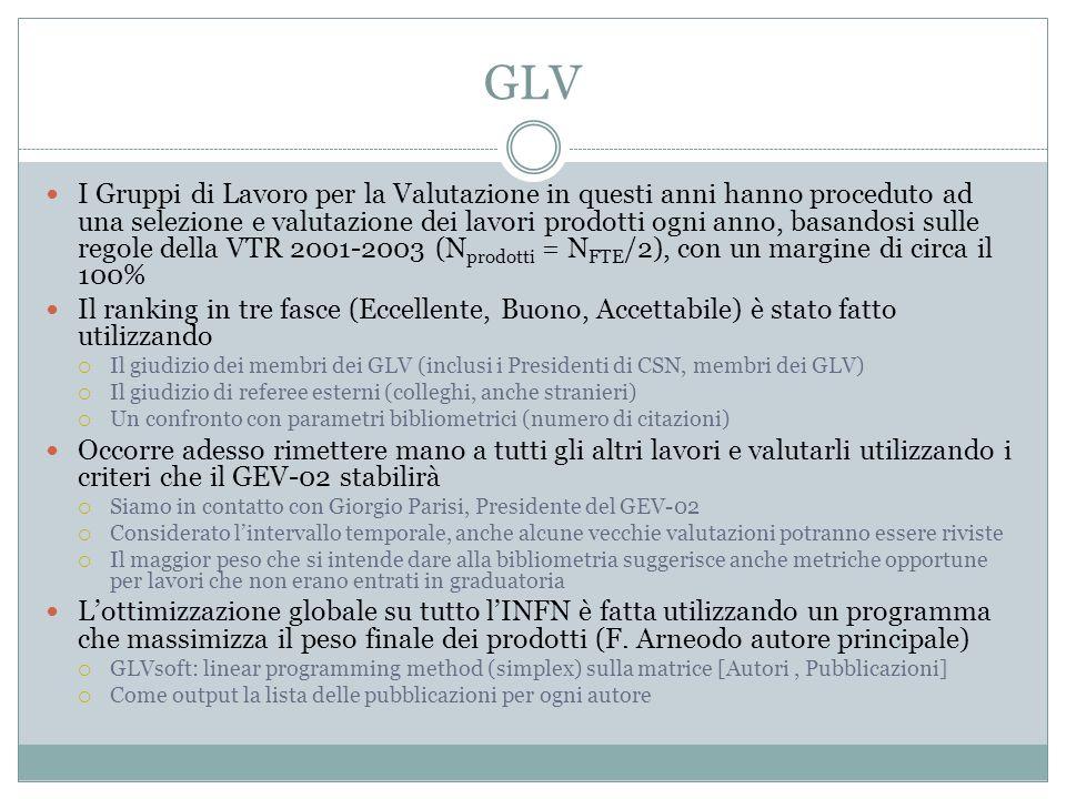 GLV I Gruppi di Lavoro per la Valutazione in questi anni hanno proceduto ad una selezione e valutazione dei lavori prodotti ogni anno, basandosi sulle regole della VTR 2001-2003 (N prodotti = N FTE /2), con un margine di circa il 100% Il ranking in tre fasce (Eccellente, Buono, Accettabile) è stato fatto utilizzando Il giudizio dei membri dei GLV (inclusi i Presidenti di CSN, membri dei GLV) Il giudizio di referee esterni (colleghi, anche stranieri) Un confronto con parametri bibliometrici (numero di citazioni) Occorre adesso rimettere mano a tutti gli altri lavori e valutarli utilizzando i criteri che il GEV-02 stabilirà Siamo in contatto con Giorgio Parisi, Presidente del GEV-02 Considerato lintervallo temporale, anche alcune vecchie valutazioni potranno essere riviste Il maggior peso che si intende dare alla bibliometria suggerisce anche metriche opportune per lavori che non erano entrati in graduatoria Lottimizzazione globale su tutto lINFN è fatta utilizzando un programma che massimizza il peso finale dei prodotti (F.