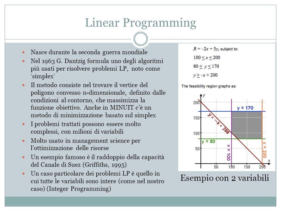 Linear Programming Nasce durante la seconda guerra mondiale Nel 1963 G. Dantzig formula uno degli algoritmi più usati per risolvere problemi LP, noto