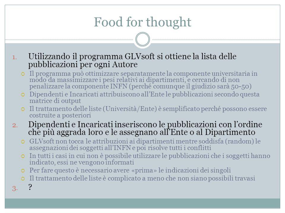 Food for thought 1. Utilizzando il programma GLVsoft si ottiene la lista delle pubblicazioni per ogni Autore Il programma può ottimizzare separatament